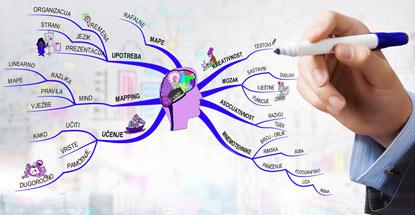 mentalne-mape_kolumna_slika_blog